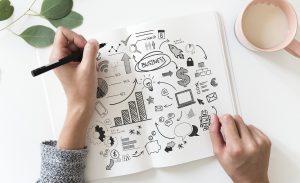 アフィリエイトに稼ぐためにやるべき4つの手順