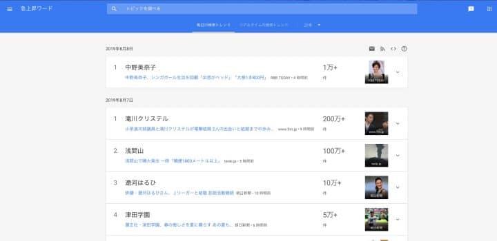 YouTubeネタ発掘法2:Google急上昇ワードを活用する