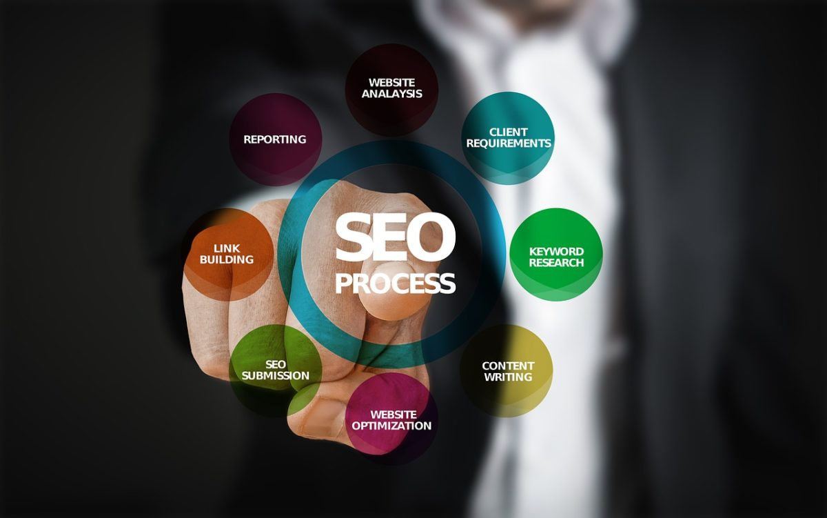 Webマーケティングコンサルティングの依頼ページ